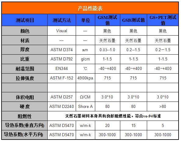 导热石墨膜性能参数表