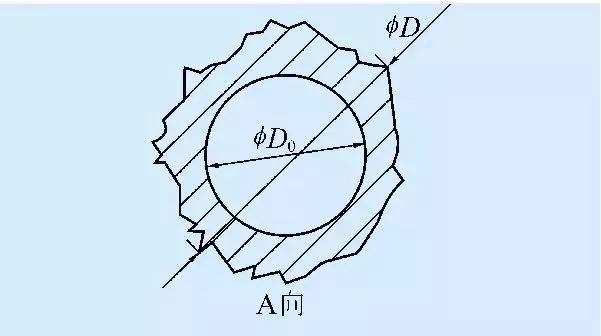 其形状类似圆锥体,因此选择圆锥体的扩口圆直径d与孔径d0的比值l(l=d